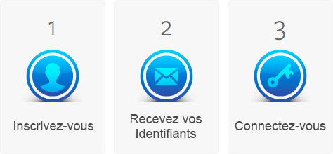 signup receivecredentials login fr