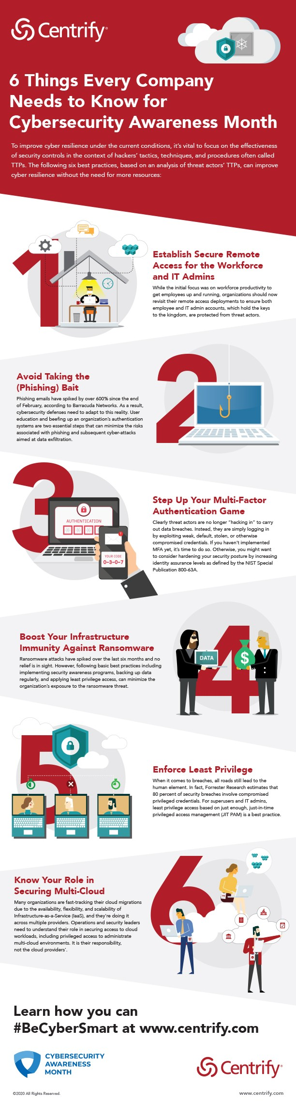 Cybersecurity Awareness Month Infographic